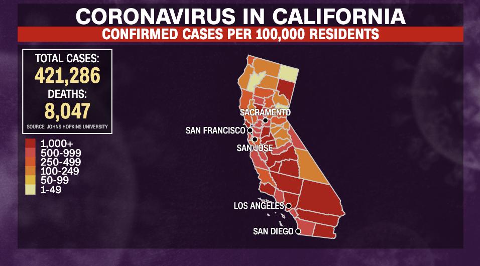Covid-19 kan de tweede belangrijkste doodsoorzaak zijn in Los Angeles