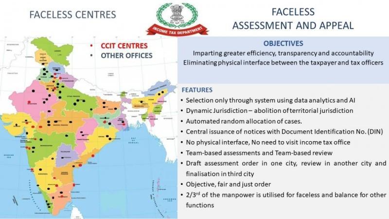 Faceless Assessment en Faceless Appeal Centres in India